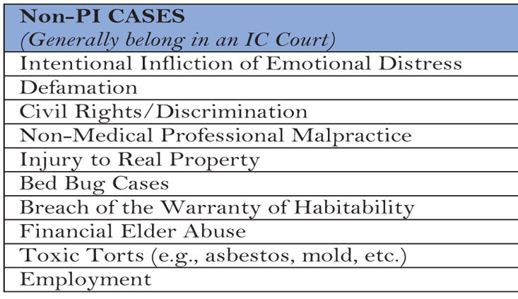 Navigating PI cases in the Los Angeles Superior Court
