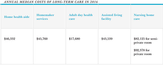 The emerging frontier of long-term-care-insurance bad faith