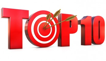 My mediation Top 10 list